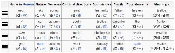 http://en.wikipedia.org/wiki/Flag_of_South_Korea